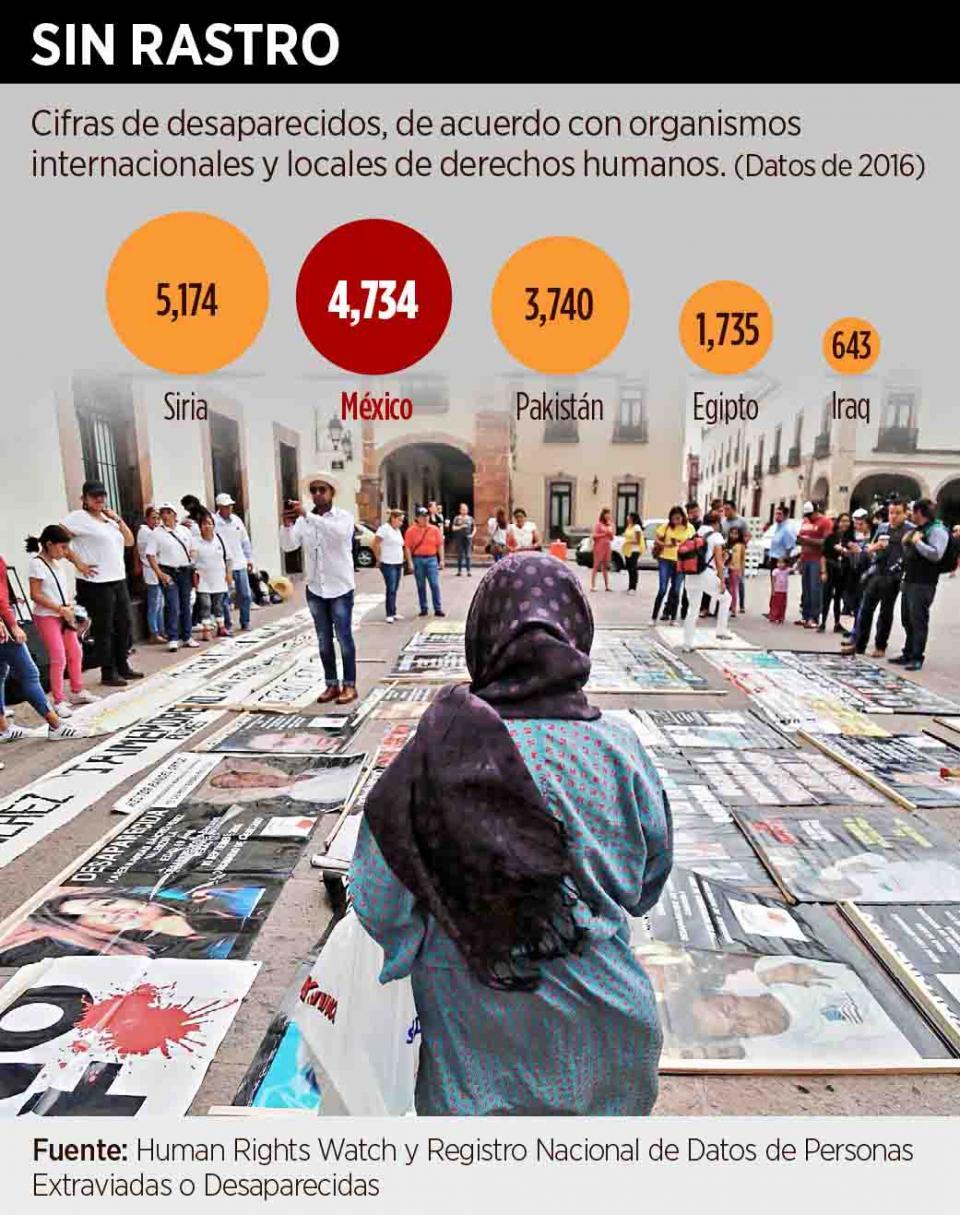 Destaca México...  en desapariciones