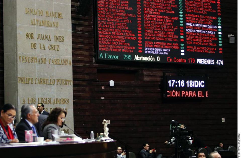 Avanza en la Cámara de Diputados Ley de Ingresos