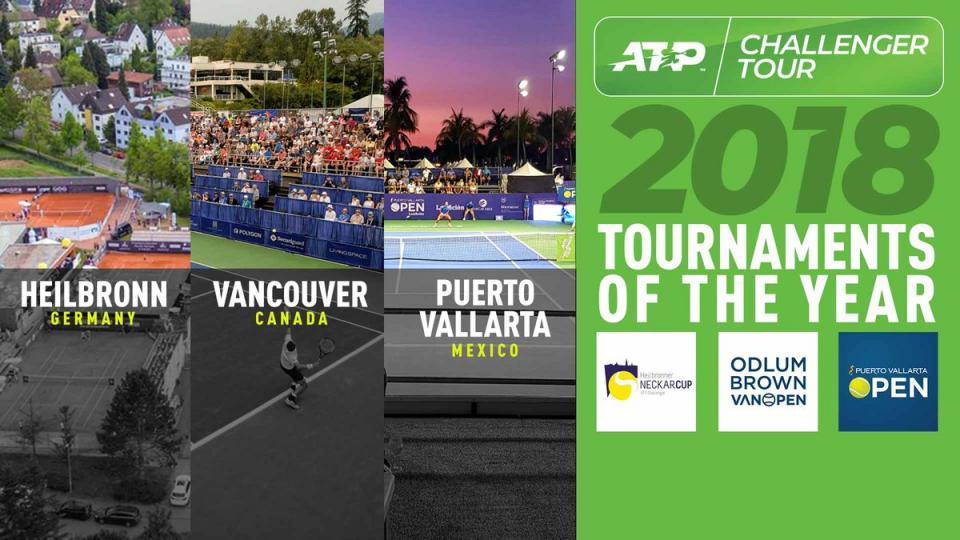 Vancouver, Heilbronn y Puerto Vallarta son reconocidos como los mejores desafiantes de 2018