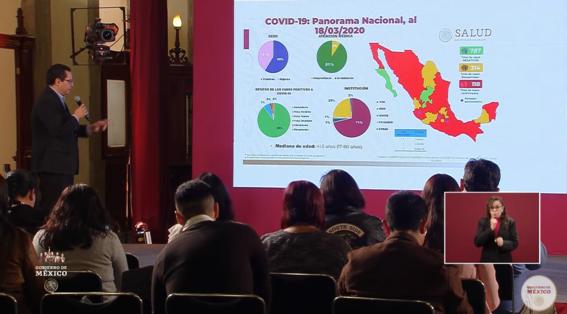 Aumentan casos de coronavirus en México a 118