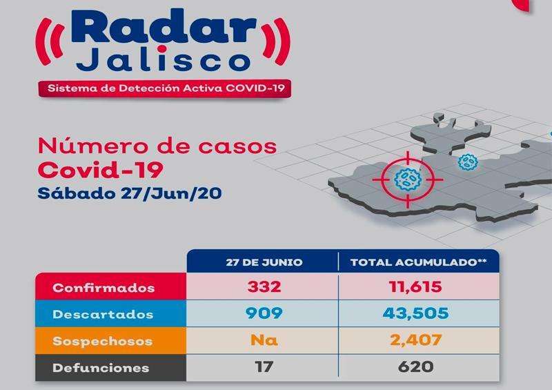 Puerto Vallarta: 15 casos más de COVID-19 en las últimas 24 horas