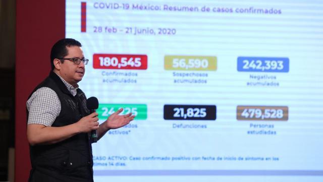 En México casi 22 mil decesos por Covid; infectados: 180 mil