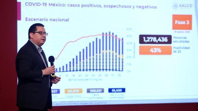 Director de Epidemiología, en conferencia del día 25 de agosto, respecto a casos de Covid-19 en México