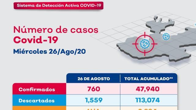 Casos covid-19 Vallarta
