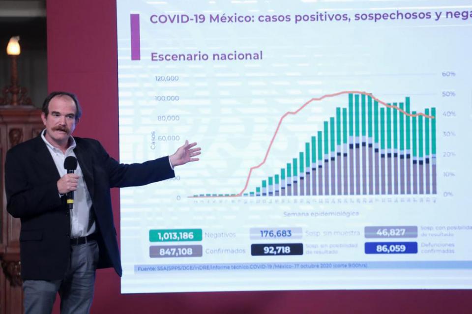 Ruy López en rueda de prensa