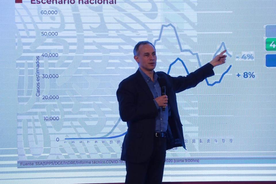 Conferencia de casos de covid-19 en México en el Palacio Nacional