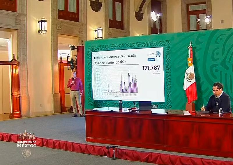 México acumula 201 mil 826 muertes por Covid-19