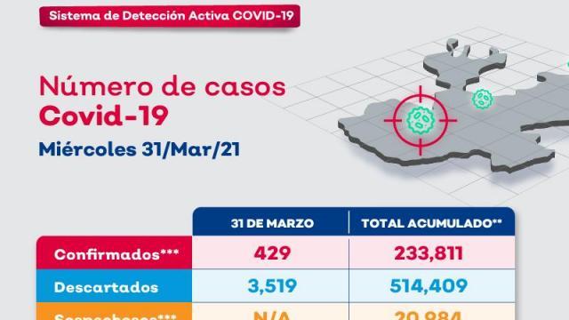Puerto Vallarta suma 12 nuevos contagios por covid-19