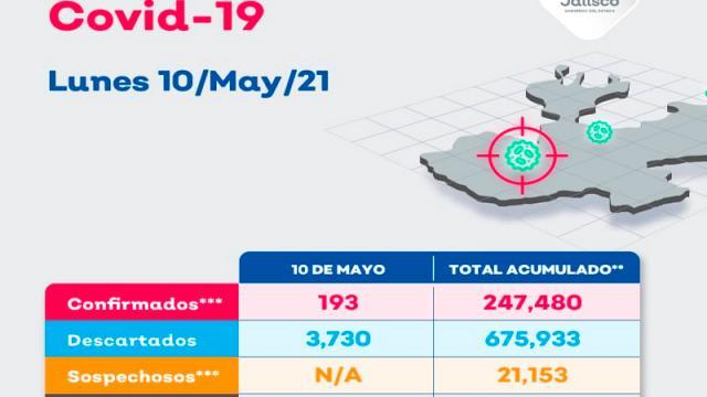 Puerto Vallarta acumula 11 nuevos contagios por coronavirus