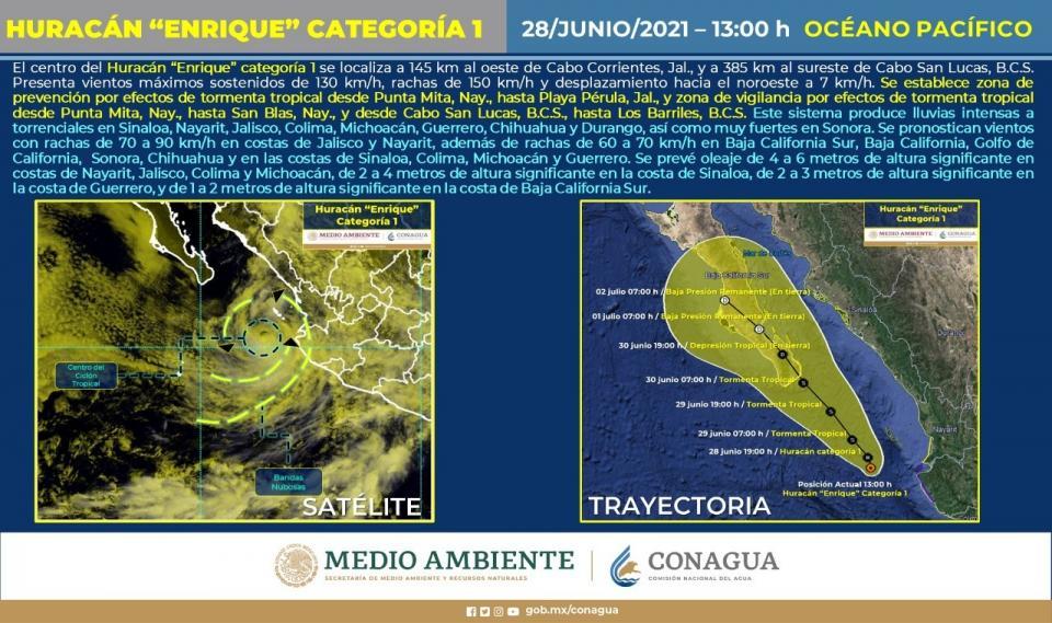 Huracán Enrique se dirige a Baja California Sur