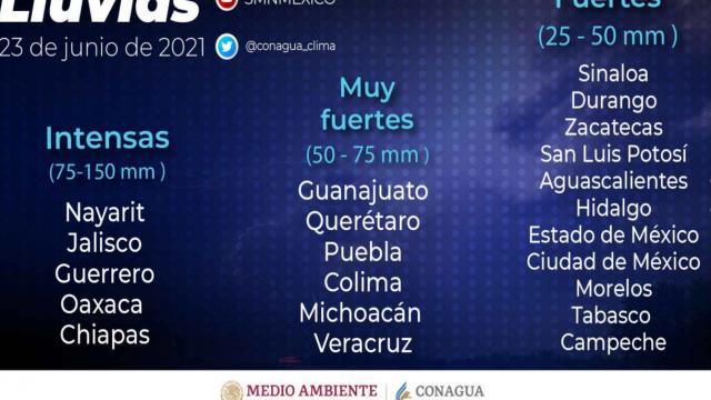 Se pronostican lluvias en Jalisco y Nayarit para hoy