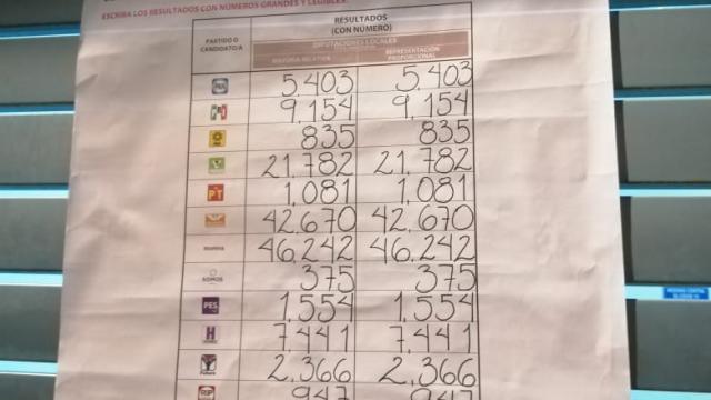 Yussara Canales de MORENA recibió constancia de mayoría
